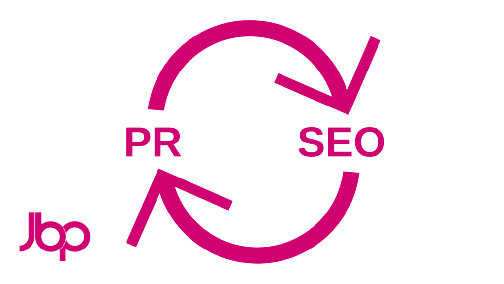 Public Relations (PR) and Search Engine Optimization (SEO) Loop graphic by JBP.